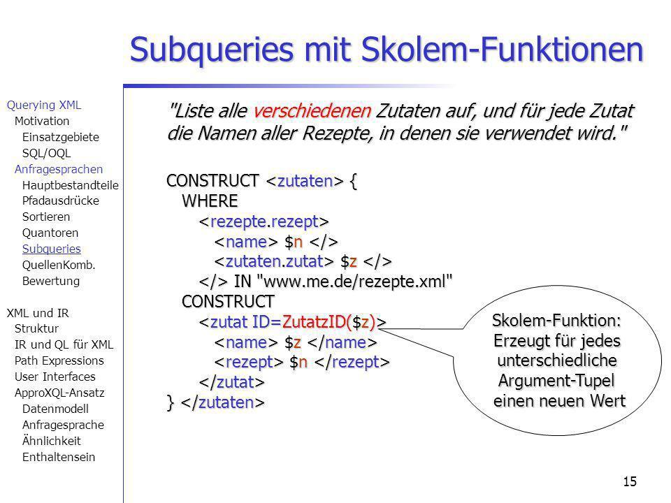 15 Subqueries mit Skolem-Funktionen Liste alle verschiedenen Zutaten auf, und für jede Zutat die Namen aller Rezepte, in denen sie verwendet wird. CONSTRUCT { WHERE $n $z IN www.me.de/rezepte.xml CONSTRUCT $z $n } CONSTRUCT { WHERE $n $z IN www.me.de/rezepte.xml CONSTRUCT $z $n } Skolem-Funktion: Erzeugt für jedes unterschiedliche Argument-Tupel einen neuen Wert Querying XML Motivation Einsatzgebiete SQL/OQL Anfragesprachen Hauptbestandteile Pfadausdrücke Sortieren Quantoren Subqueries QuellenKomb.