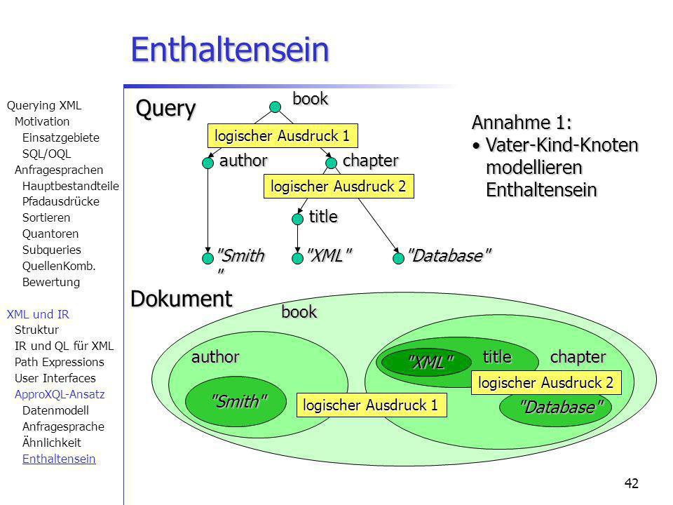 42 Smith author book chaptertitle XML Database DokumentEnthaltensein Database book authorchapter Smith title XML Query logischer Ausdruck 1 logischer Ausdruck 2 logischer Ausdruck 1 Annahme 1: Vater-Kind-Knoten modellieren Enthaltensein Vater-Kind-Knoten modellieren Enthaltensein Querying XML Motivation Einsatzgebiete SQL/OQL Anfragesprachen Hauptbestandteile Pfadausdrücke Sortieren Quantoren Subqueries QuellenKomb.