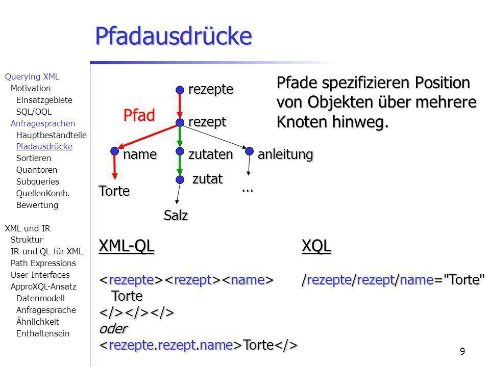 9 name Pfadausdrücke Pfade spezifizieren Position von Objekten über mehrere Knoten hinweg.... rezept anleitungzutaten zutat Salz rezepte TorteXML-QL T