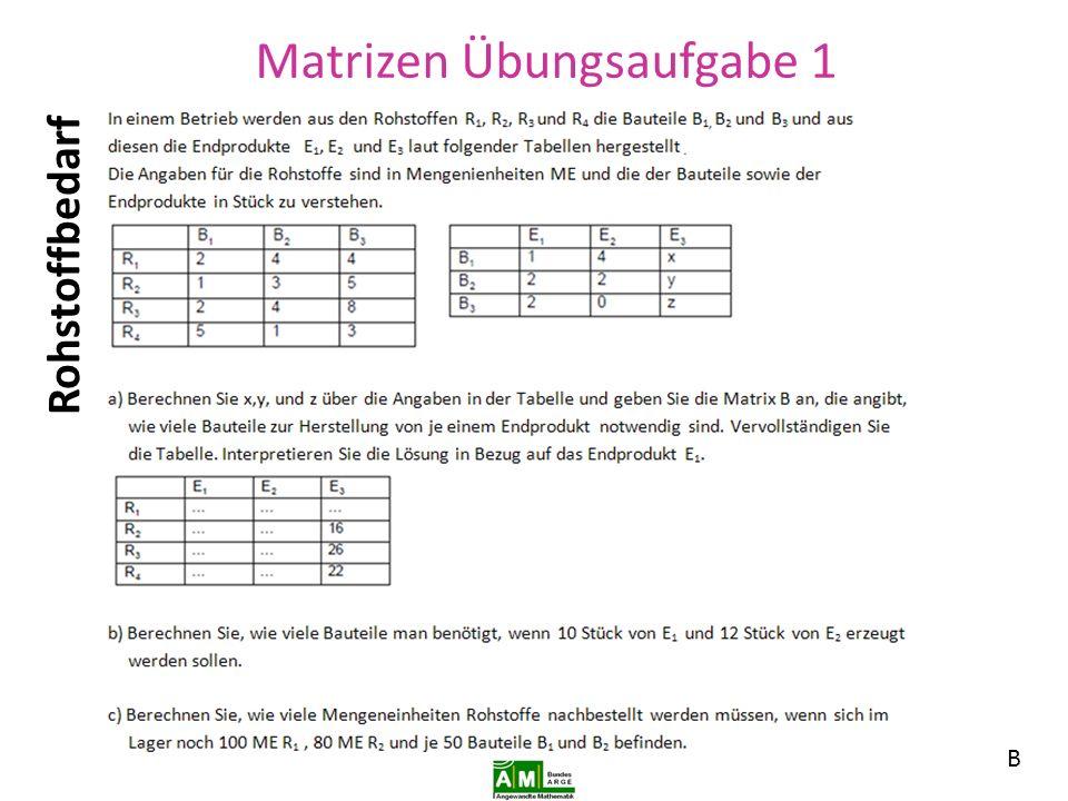Übungsaufgabe 1, TI 82stats TI 82 stats im Einsatz – Lösung der ersten Aufgabe Eingabe der Matrix R (B): Zeilen x Spalten!, gespeichert in [A] Matrix B(E) wird auf Blatt aufgeschrieben: B