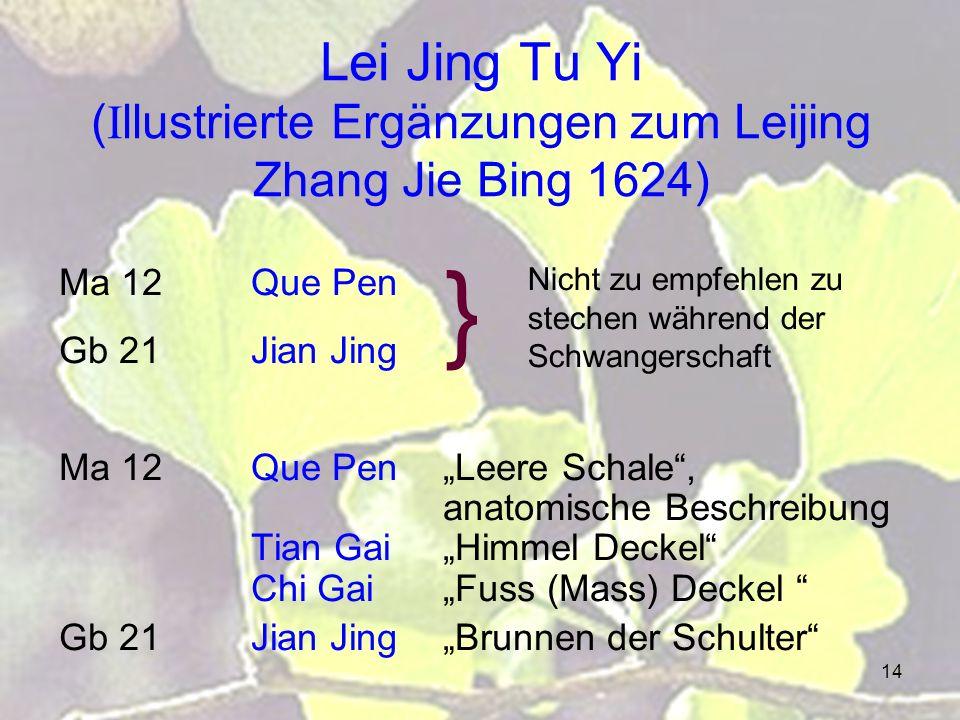 14 Lei Jing Tu Yi (Illustrierte Ergänzungen zum Leijing Zhang Jie Bing 1624) Ma 12Que PenLeere Schale, anatomische Beschreibung Tian GaiHimmel Deckel Chi GaiFuss (Mass) Deckel Gb 21Jian JingBrunnen der Schulter Ma 12Que Pen Gb 21Jian Jing } Nicht zu empfehlen zu stechen während der Schwangerschaft