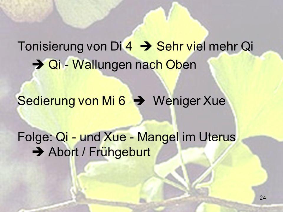 24 Tonisierung von Di 4 Sehr viel mehr Qi Qi - Wallungen nach Oben Sedierung von Mi 6 Weniger Xue Folge: Qi - und Xue - Mangel im Uterus Abort / Frühgeburt
