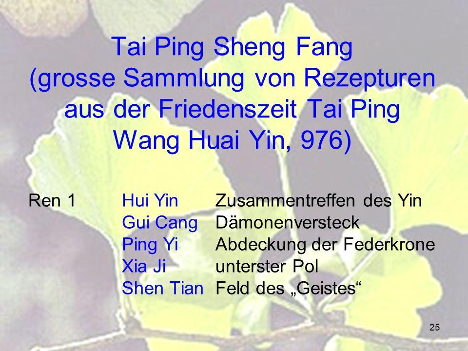25 Tai Ping Sheng Fang (grosse Sammlung von Rezepturen aus der Friedenszeit Tai Ping Wang Huai Yin, 976) Ren 1Hui YinZusammentreffen des Yin Gui CangDämonenversteck Ping YiAbdeckung der Federkrone Xia Jiunterster Pol Shen TianFeld des Geistes