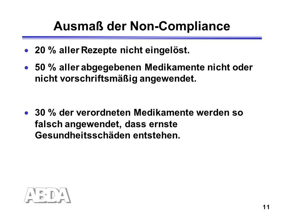 11 Ausmaß der Non-Compliance 20 % aller Rezepte nicht eingelöst.