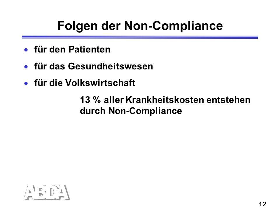 12 Folgen der Non-Compliance für den Patienten für das Gesundheitswesen für die Volkswirtschaft 13 % aller Krankheitskosten entstehen durch Non-Compliance