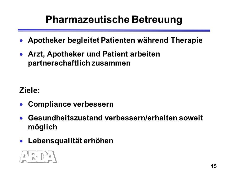 15 Pharmazeutische Betreuung Apotheker begleitet Patienten während Therapie Arzt, Apotheker und Patient arbeiten partnerschaftlich zusammen Ziele: Compliance verbessern Gesundheitszustand verbessern/erhalten soweit möglich Lebensqualität erhöhen