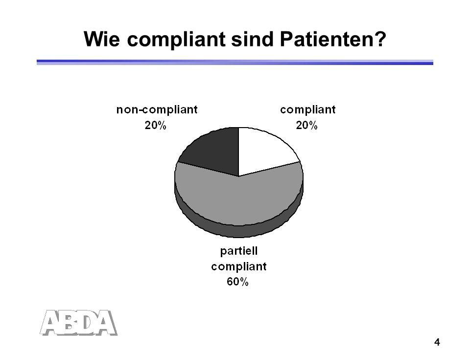 4 Wie compliant sind Patienten?
