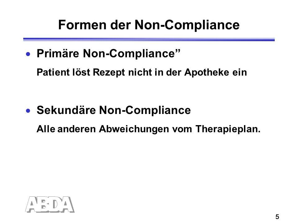 5 Formen der Non-Compliance Primäre Non-Compliance Patient löst Rezept nicht in der Apotheke ein Sekundäre Non-Compliance Alle anderen Abweichungen vom Therapieplan.