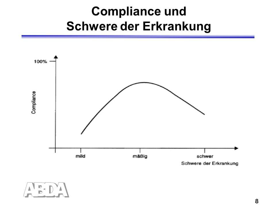 8 Compliance und Schwere der Erkrankung