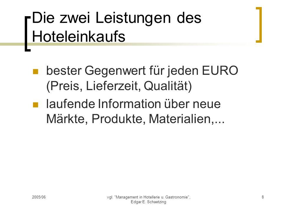 2005/06vgl. Management in Hotellerie u. Gastronomie , Edgar E. Schaetzing 9 Einkaufstechniken