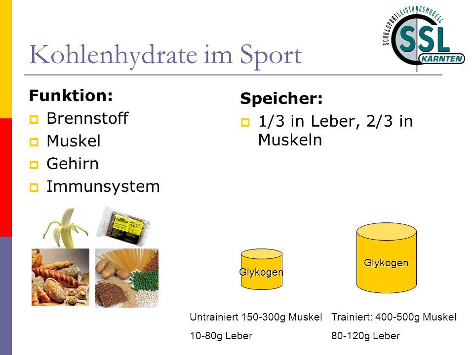 Kohlenhydrate im Sport Funktion: Brennstoff Muskel Gehirn Immunsystem Speicher: 1/3 in Leber, 2/3 in Muskeln Untrainiert 150-300g Muskel 10-80g Leber Trainiert: 400-500g Muskel 80-120g Leber Glykogen Glykogen