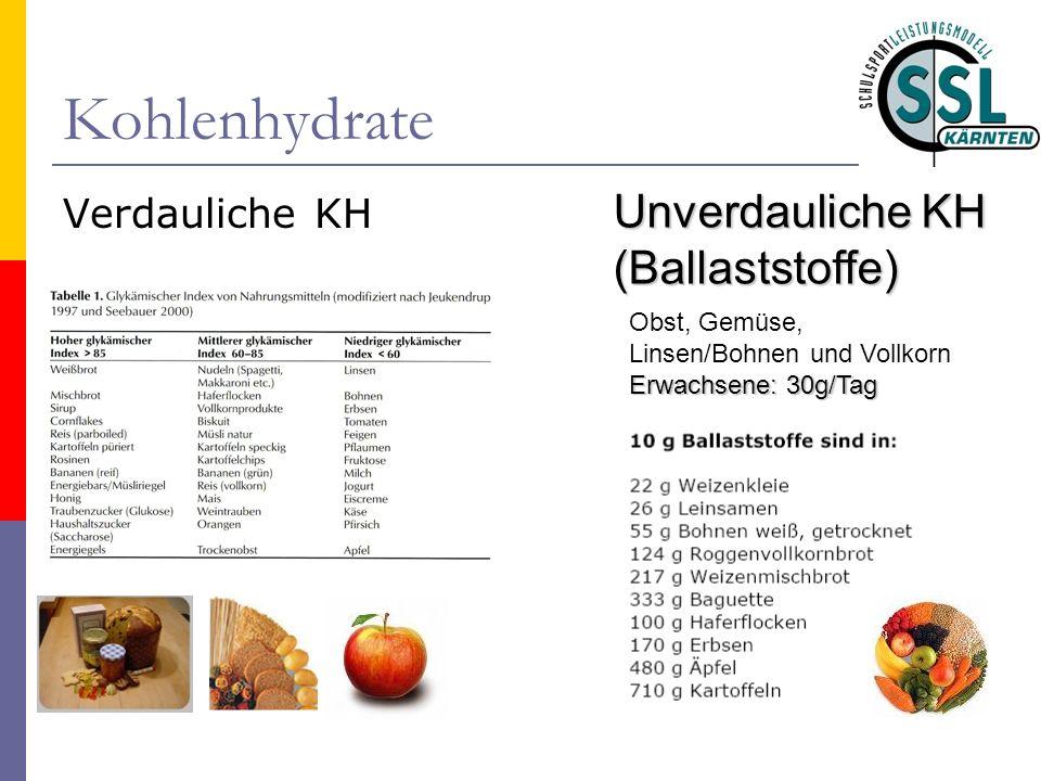 Kohlenhydrate Verdauliche KH Unverdauliche KH (Ballaststoffe) Erwachsene: 30g/Tag Obst, Gemüse, Linsen/Bohnen und Vollkorn Erwachsene: 30g/Tag