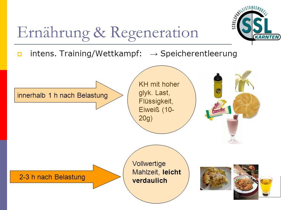 Ernährung & Regeneration intens. Training/Wettkampf: Speicherentleerung innerhalb 1 h nach Belastung KH mit hoher glyk. Last, Flüssigkeit, Eiweiß (10-