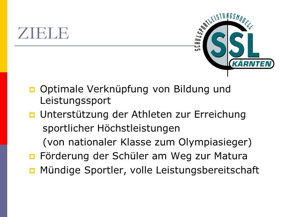 ZIELE Optimale Verknüpfung von Bildung und Leistungssport Unterstützung der Athleten zur Erreichung sportlicher Höchstleistungen (von nationaler Klass
