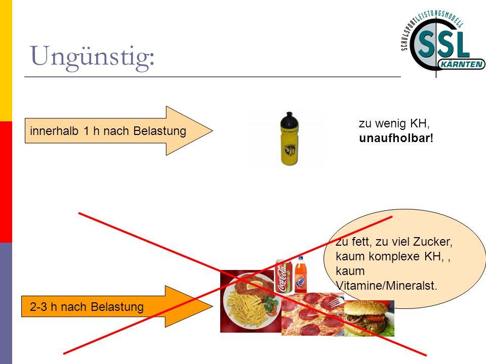 Ungünstig: innerhalb 1 h nach Belastung zu wenig KH, unaufholbar! 2-3 h nach Belastung zu fett, zu viel Zucker, kaum komplexe KH,, kaum Vitamine/Miner