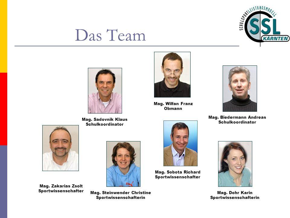 Das Team Mag. Sadovnik Klaus Schulkoordinator Mag. Wilfan Franz Obmann Mag. Biedermann Andreas Schulkoordinator Mag. Zakarias Zsolt Sportwissenschafte