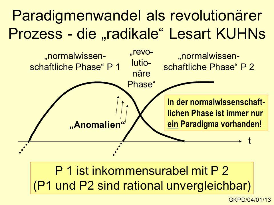 GKPD/04/01/13 Paradigmenwandel als revolutionärer Prozess - die radikale Lesart KUHNs t normalwissen- schaftliche Phase P 1 Anomalien normalwissen- schaftliche Phase P 2 P 1 ist inkommensurabel mit P 2 (P1 und P2 sind rational unvergleichbar) In der normalwissenschaft- lichen Phase ist immer nur ein Paradigma vorhanden.