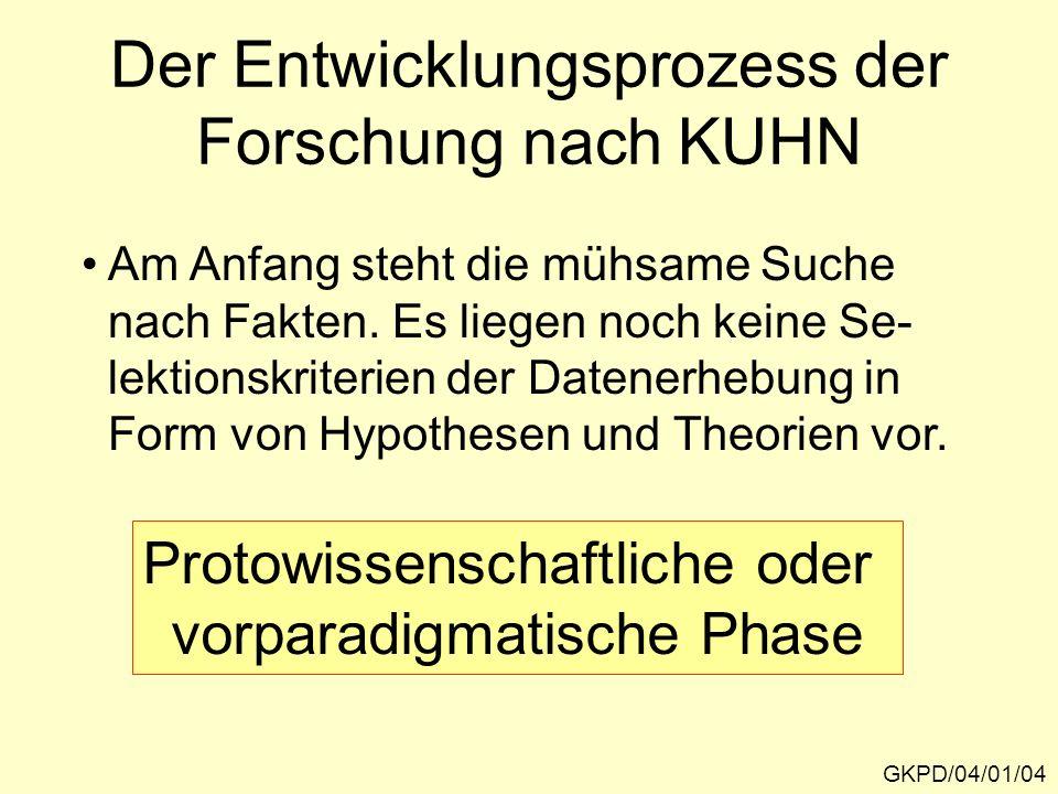 Der Entwicklungsprozess der Forschung nach KUHN GKPD/04/01/04 Am Anfang steht die mühsame Suche nach Fakten. Es liegen noch keine Se- lektionskriterie