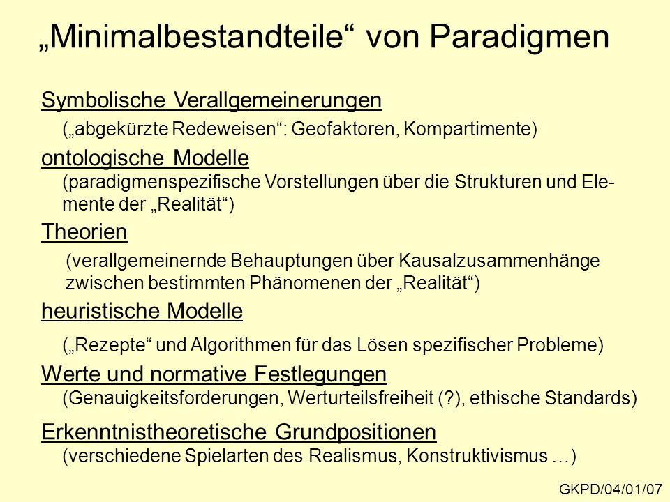 Minimalbestandteile von Paradigmen GKPD/04/01/07 Symbolische Verallgemeinerungen ontologische Modelle heuristische Modelle Werte und normative Festlegungen (abgekürzte Redeweisen: Geofaktoren, Kompartimente) (paradigmenspezifische Vorstellungen über die Strukturen und Ele- mente der Realität) (Rezepte und Algorithmen für das Lösen spezifischer Probleme) (Genauigkeitsforderungen, Werturteilsfreiheit ( ), ethische Standards) Erkenntnistheoretische Grundpositionen (verschiedene Spielarten des Realismus, Konstruktivismus …) Theorien (verallgemeinernde Behauptungen über Kausalzusammenhänge zwischen bestimmten Phänomenen der Realität)