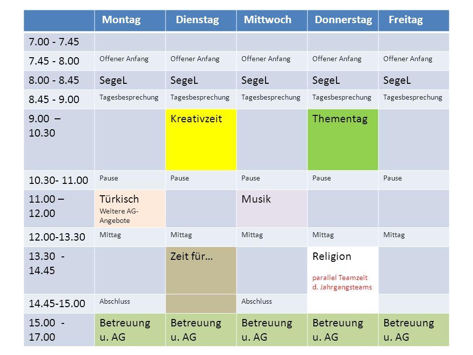 Montag Dienstag Mittwoch Donnerstag Freitag 7.00 - 7.45 7.45 - 8.00 Offener Anfang 8.00 - 8.45SegeL 8.45 - 9.00 Tagesbesprechung 9.00 – 10.30 KreativzeitThementag 10.30- 11.00 Pause 11.00 – 12.00 Türkisch Weitere AG- Angebote Musik 12.00-13.30 Mittag 13.30 - 14.45 Zeit für…Religion parallel Teamzeit d.