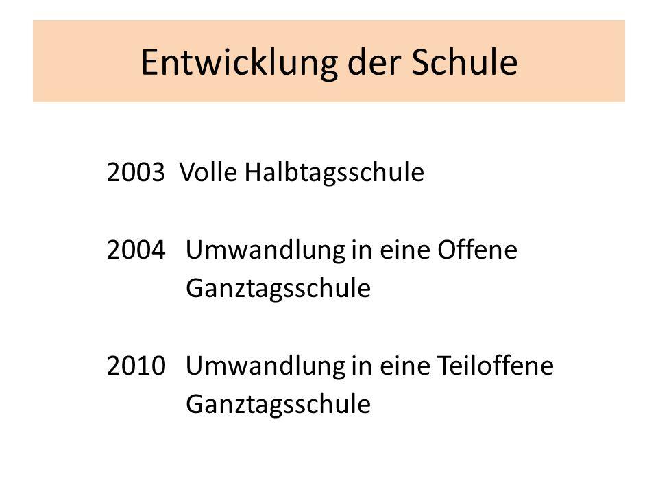 Entwicklung der Schule 2003 Volle Halbtagsschule 2004 Umwandlung in eine Offene Ganztagsschule 2010 Umwandlung in eine Teiloffene Ganztagsschule