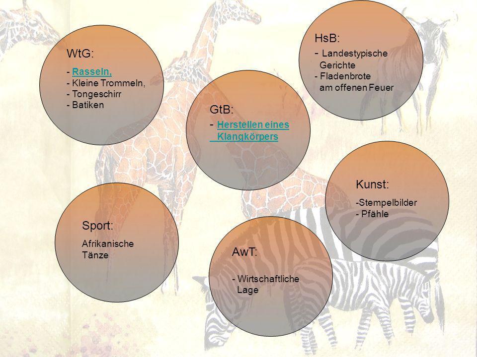 Deutsch: - Afrikanische Märchen - Schattenspiele - Gewänder - Kopfschmuck Musik: - Afrikanische Lieder und Texte - Trommelkurs KtB: - Rezepte gestalten und ein Geheft erstellen GSE: - Lebensformen eines Krals - Länder - Entwicklungsländer - Politische Situation PCB: - Vegetationsformen - Tierwelt GS: - Masken aus Papier oder Holz - Regenmacher - Spiele/Geräte - Hüpfspiele - Flaggen der LänderRegenmacher