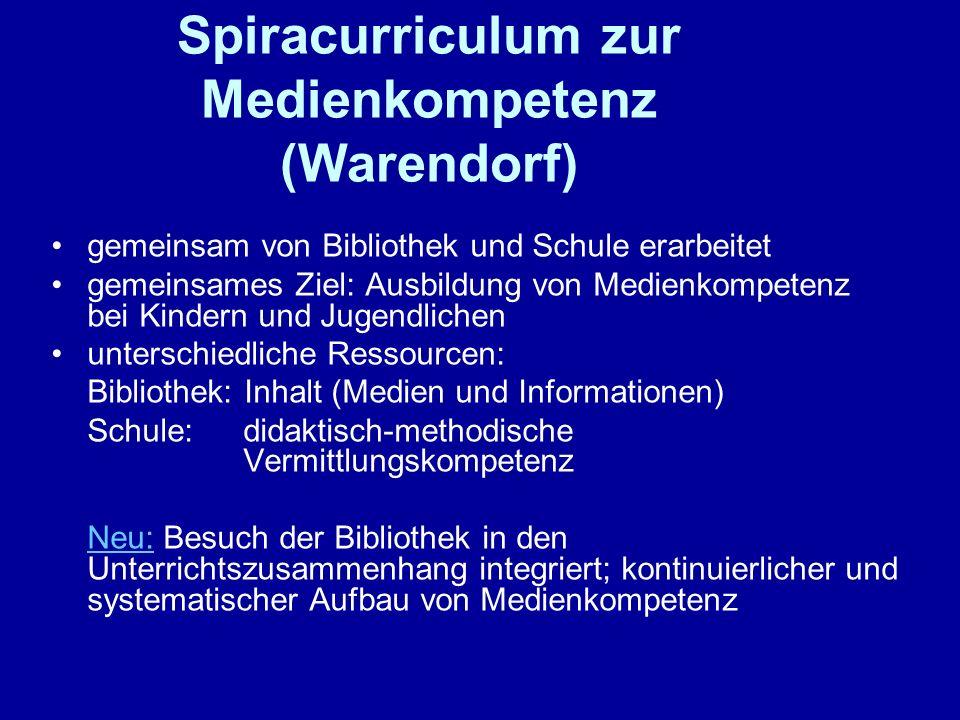Spiracurriculum zur Medienkompetenz (Warendorf) gemeinsam von Bibliothek und Schule erarbeitet gemeinsames Ziel: Ausbildung von Medienkompetenz bei Ki