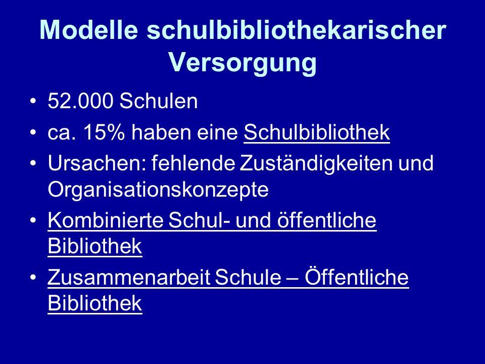 Zielgruppe: 10 bis 16 Jahre Ferienleseprogramm (mindestens 3 Jugendbücher lesen) Anreiz: Zertifikat, Verbesserung der Deutschnote Kontrolle durch Bibliotheksmitarbeiter und Lehrer Abschlussparty Stadtbibliothek Brilon, mittlerweile in 40 Städten in NRW