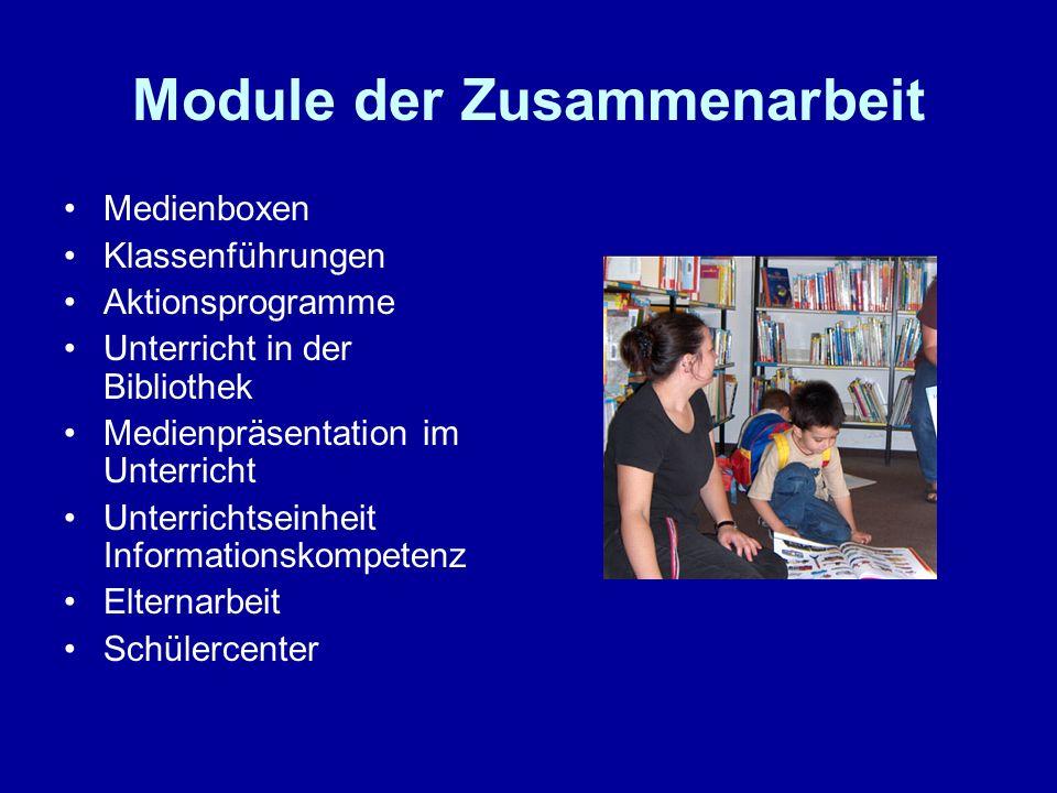 Module der Zusammenarbeit Medienboxen Klassenführungen Aktionsprogramme Unterricht in der Bibliothek Medienpräsentation im Unterricht Unterrichtseinhe