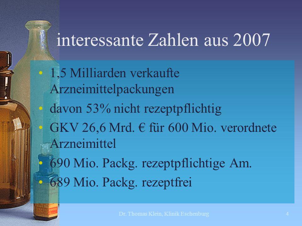 interessante Zahlen aus 2007 1,5 Milliarden verkaufte Arzneimittelpackungen davon 53% nicht rezeptpflichtig GKV 26,6 Mrd. für 600 Mio. verordnete Arzn