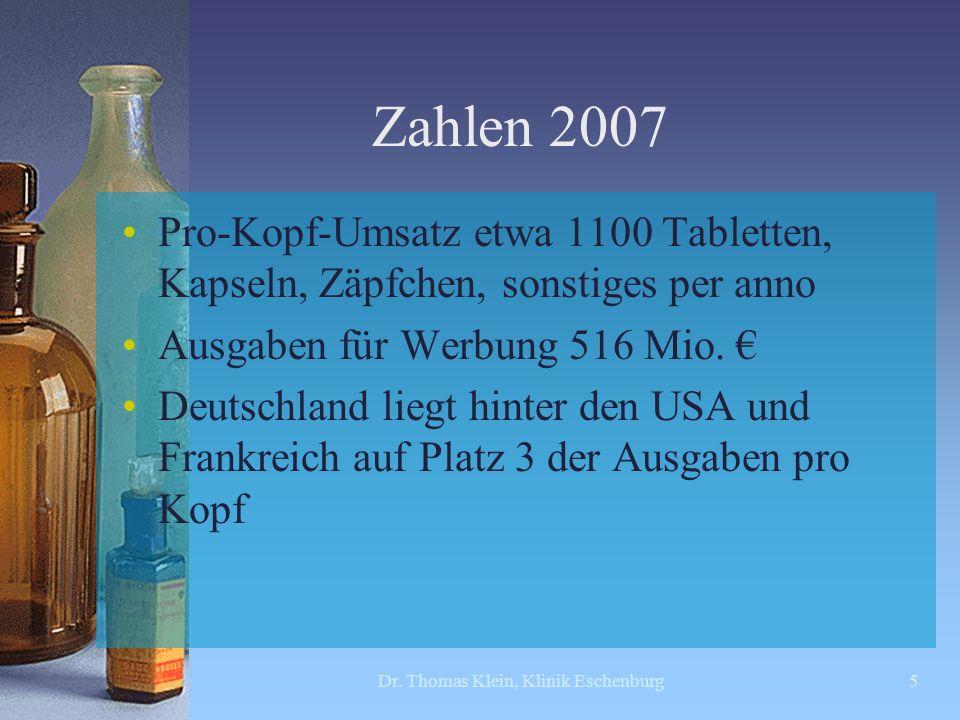 Zahlen 2007 Pro-Kopf-Umsatz etwa 1100 Tabletten, Kapseln, Zäpfchen, sonstiges per anno Ausgaben für Werbung 516 Mio. Deutschland liegt hinter den USA