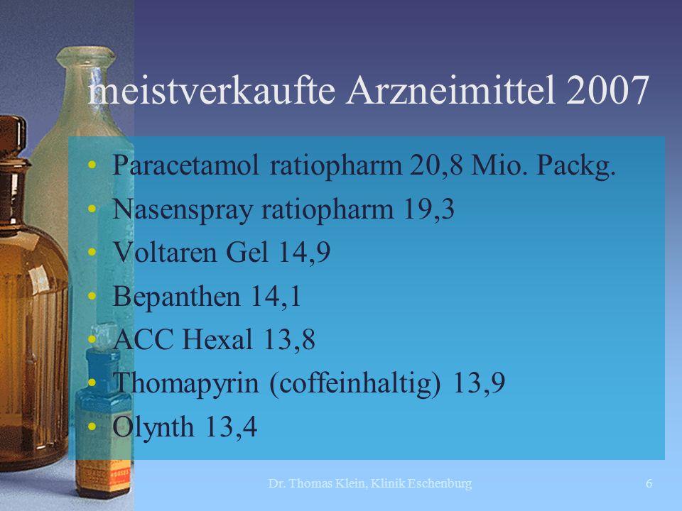 ASS ratiopharm 11,6 Aspirin plus C 9,7 Dolormin 9,9 Voltaren 8,6 Mucosolvan 8,1 Sinupret 7,7 Ortiven 7,3 IbuHexal 6,8 Diclofenac-ratiopharm 6,2 Nasic 3,4 Quelle Jahrbuch Sucht 2009 DHS Dr.
