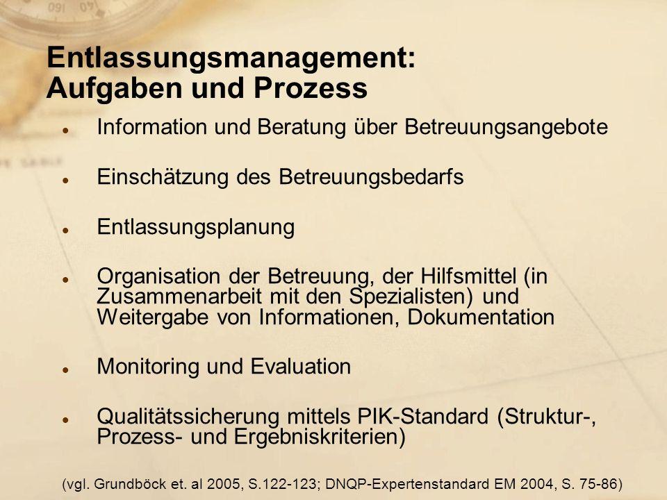 Entlassungsmanagement: Aufgaben und Prozess Information und Beratung über Betreuungsangebote Einschätzung des Betreuungsbedarfs Entlassungsplanung Org