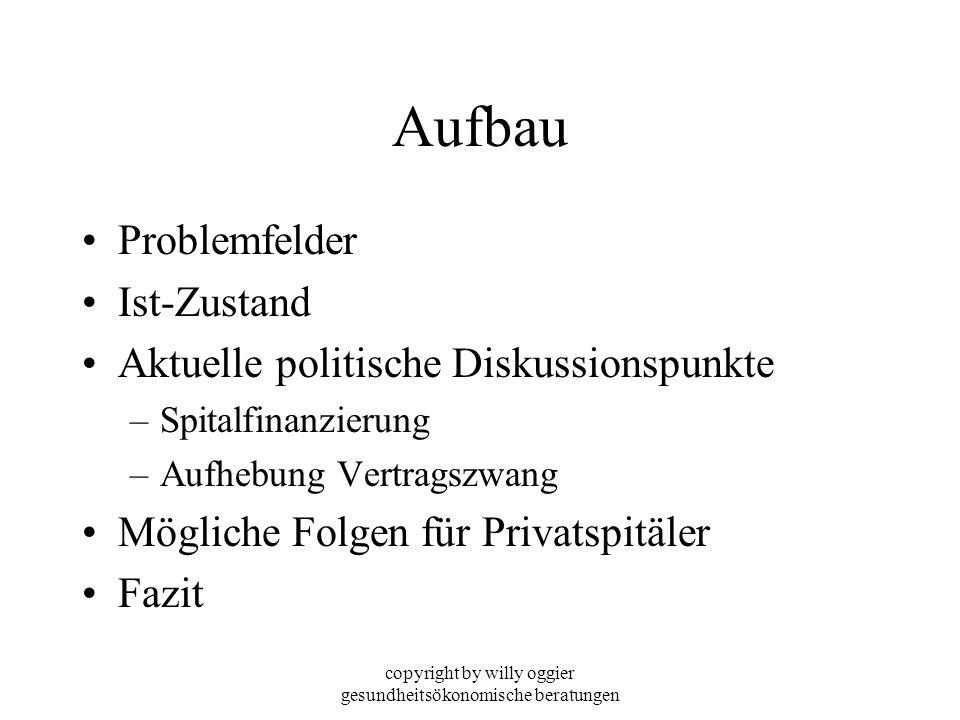 copyright by willy oggier gesundheitsökonomische beratungen Aufbau Problemfelder Ist-Zustand Aktuelle politische Diskussionspunkte –Spitalfinanzierung