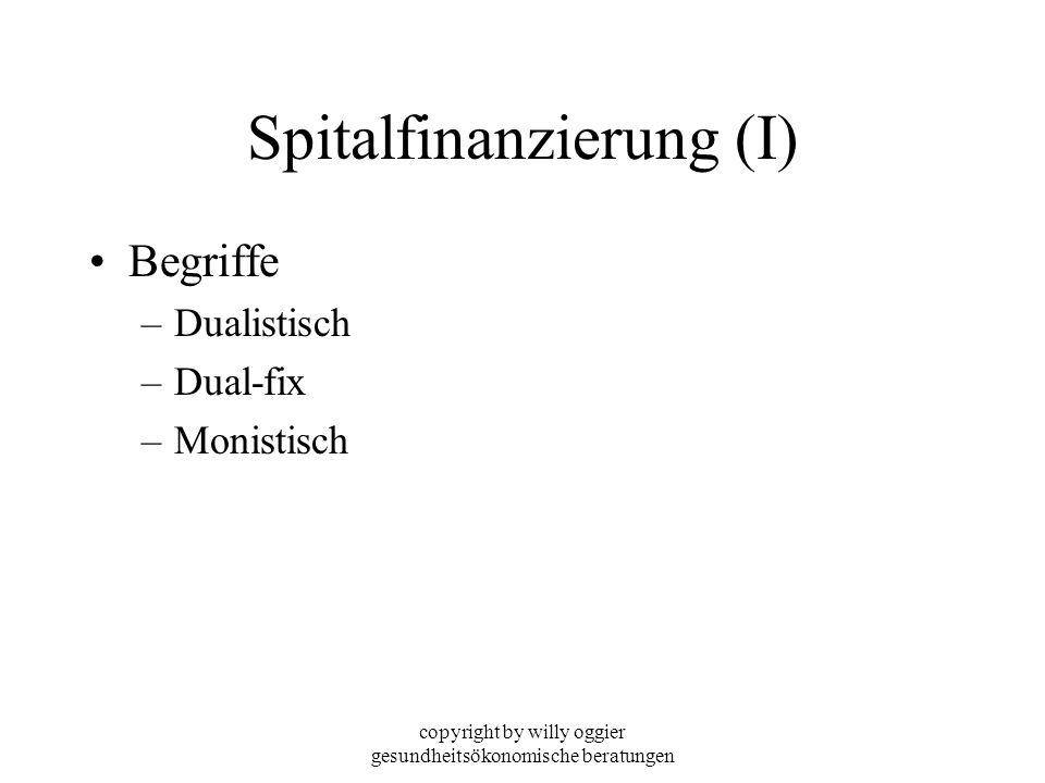 copyright by willy oggier gesundheitsökonomische beratungen Spitalfinanzierung (I) Begriffe –Dualistisch –Dual-fix –Monistisch