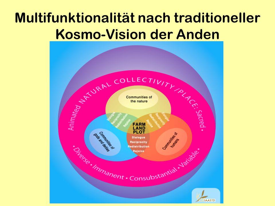 Multifunktionalität nach traditioneller Kosmo-Vision der Anden