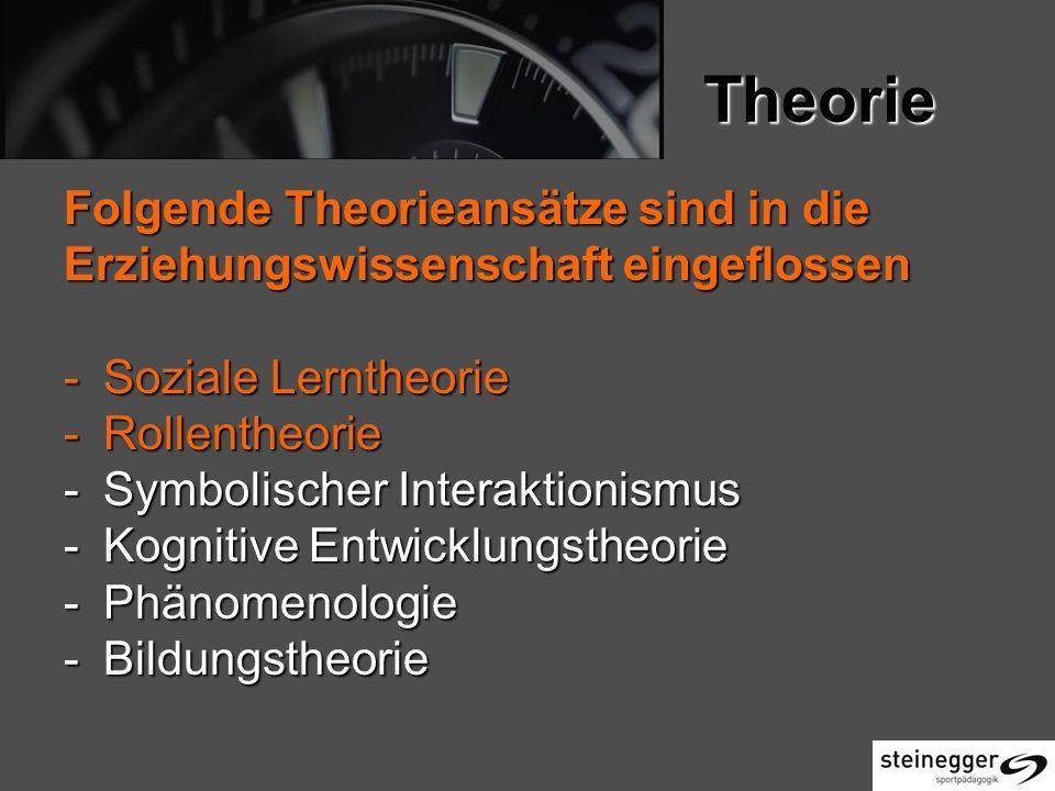 Theorie Folgende Theorieansätze sind in die Erziehungswissenschaft eingeflossen -Soziale Lerntheorie -Rollentheorie -Symbolischer Interaktionismus -Kognitive Entwicklungstheorie -Phänomenologie -Bildungstheorie