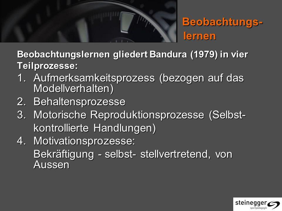 Beobachtungs- lernen Beobachtungslernen gliedert Bandura (1979) in vier Teilprozesse: 1.Aufmerksamkeitsprozess (bezogen auf das Modellverhalten) 2.Behaltensprozesse 3.Motorische Reproduktionsprozesse (Selbst- kontrollierte Handlungen) 4.Motivationsprozesse: Bekräftigung - selbst- stellvertretend, von Aussen