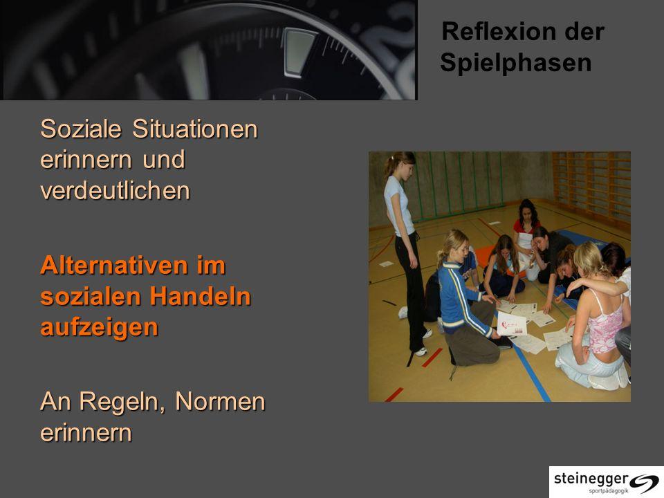 Reflexion der Spielphasen Soziale Situationen erinnern und verdeutlichen Alternativen im sozialen Handeln aufzeigen An Regeln, Normen erinnern