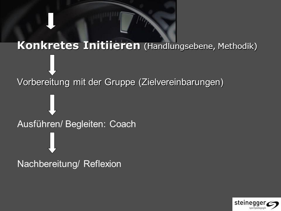 Konkretes Initiieren (Handlungsebene, Methodik) Vorbereitung mit der Gruppe (Zielvereinbarungen) Ausführen/ Begleiten: Coach Nachbereitung/ Reflexion