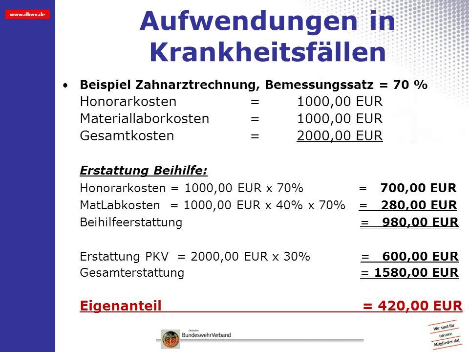 www.dbwv.de Aufwendungen in Krankheitsfällen Beispiel Zahnarztrechnung, Bemessungssatz = 70 % Honorarkosten=1000,00 EUR Materiallaborkosten =1000,00 E