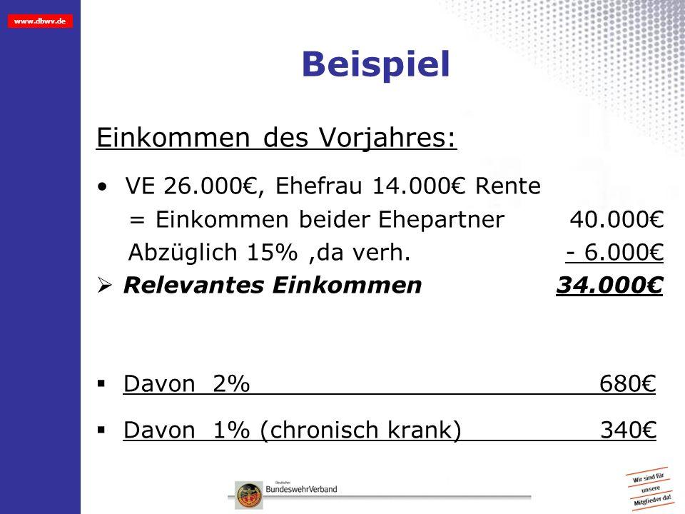www.dbwv.de Beispiel Einkommen des Vorjahres: VE 26.000, Ehefrau 14.000 Rente = Einkommen beider Ehepartner 40.000 Abzüglich 15%,da verh. - 6.000 Rele