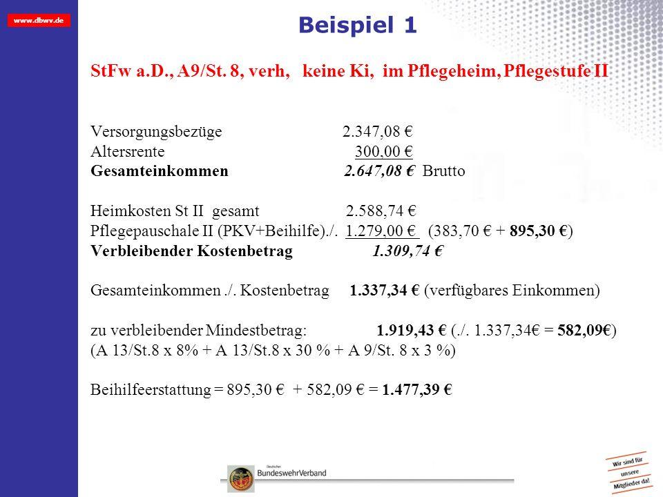 www.dbwv.de Beispiel 1 StFw a.D., A9/St. 8, verh, keine Ki, im Pflegeheim, Pflegestufe II Versorgungsbezüge 2.347,08 Altersrente 300,00 Gesamteinkomme