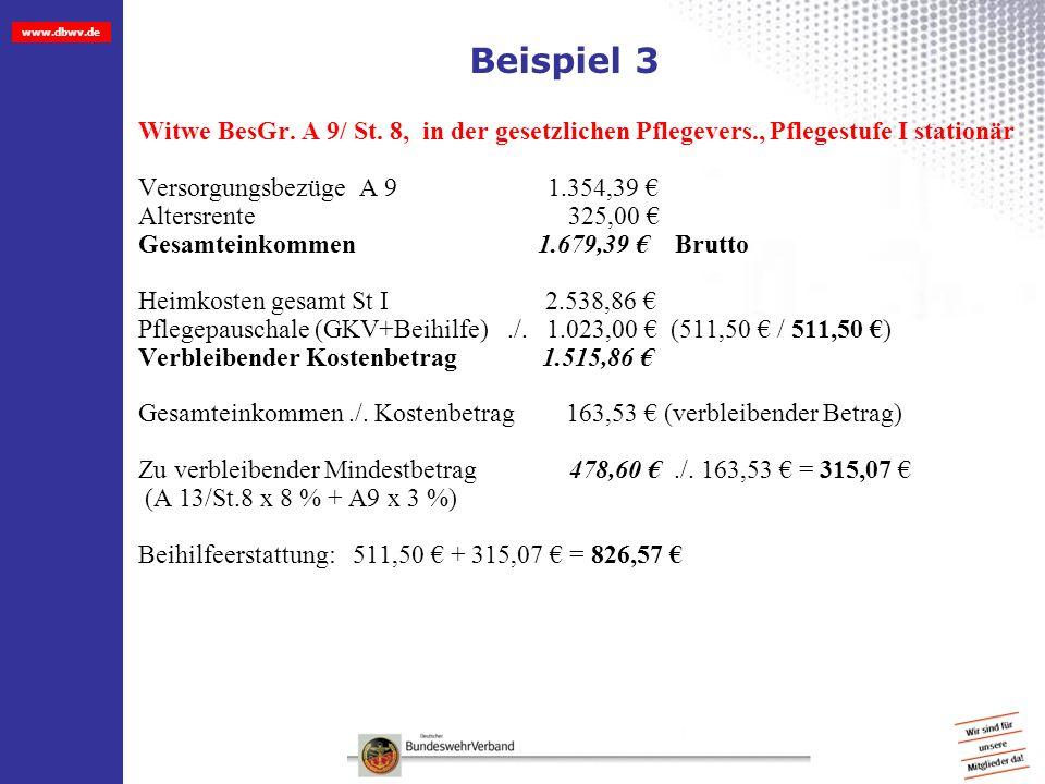 www.dbwv.de Beispiel 3 Witwe BesGr. A 9/ St. 8, in der gesetzlichen Pflegevers., Pflegestufe I stationär Versorgungsbezüge A 9 1.354,39 Altersrente 32