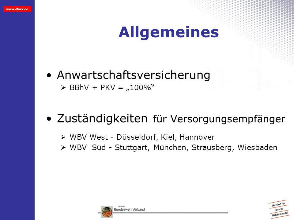www.dbwv.de Allgemeines Anwartschaftsversicherung BBhV + PKV = 100% Zuständigkeiten für Versorgungsempfänger WBV West - Düsseldorf, Kiel, Hannover WBV