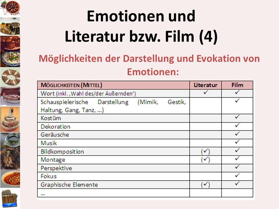 Emotionen und Literatur bzw. Film (4) Möglichkeiten der Darstellung und Evokation von Emotionen: