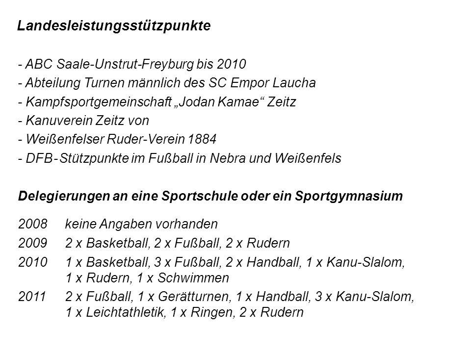 Landesleistungsstützpunkte - ABC Saale-Unstrut-Freyburg bis 2010 - Abteilung Turnen männlich des SC Empor Laucha - Kampfsportgemeinschaft Jodan Kamae