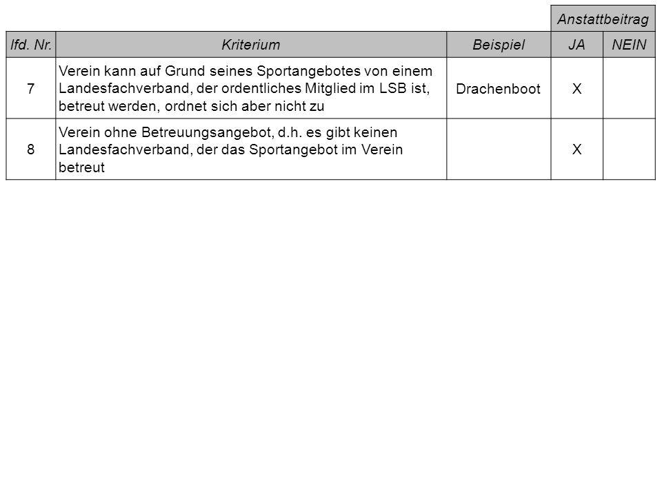 Anstattbeitrag lfd. Nr.KriteriumBeispielJANEIN 7 Verein kann auf Grund seines Sportangebotes von einem Landesfachverband, der ordentliches Mitglied im