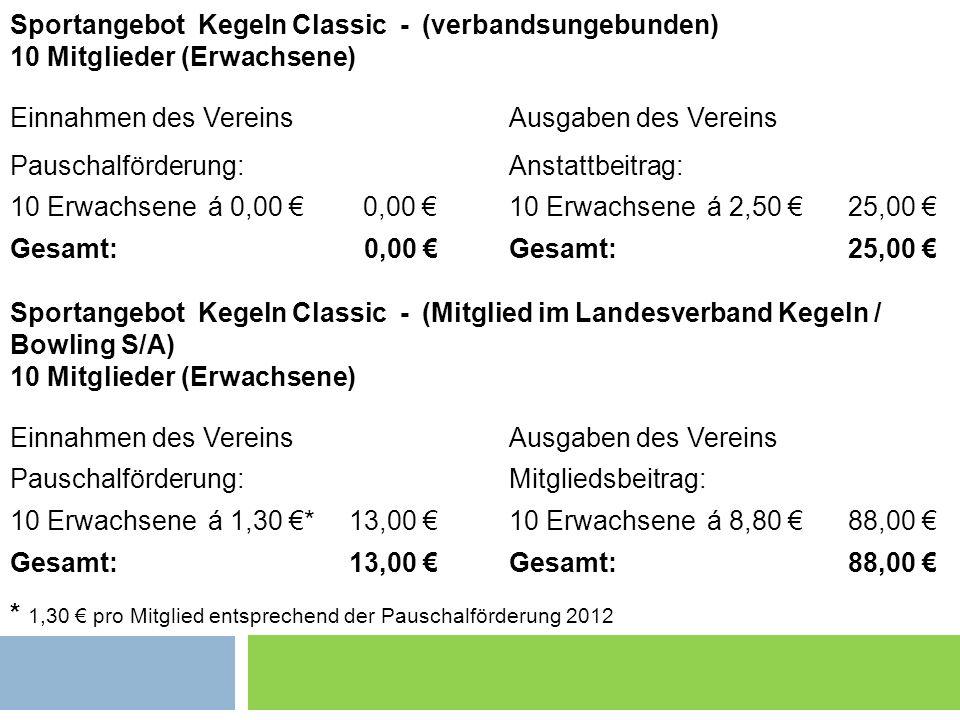 Sportangebot Kegeln Classic - (verbandsungebunden) 10 Mitglieder (Erwachsene) Einnahmen des VereinsAusgaben des Vereins Pauschalförderung:Anstattbeitr