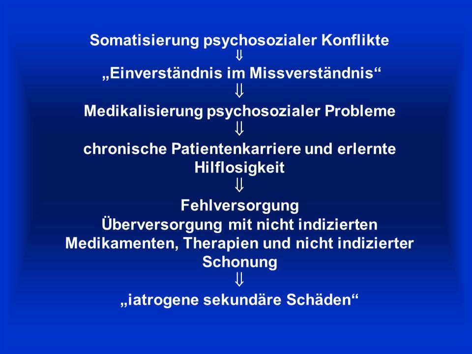 Somatisierung psychosozialer Konflikte Einverständnis im Missverständnis Medikalisierung psychosozialer Probleme chronische Patientenkarriere und erlernte Hilflosigkeit Fehlversorgung Überversorgung mit nicht indizierten Medikamenten, Therapien und nicht indizierter Schonung iatrogene sekundäre Schäden (modifiziert nach Brucks, 2002)(modifiziert nach Brucks, 2002)